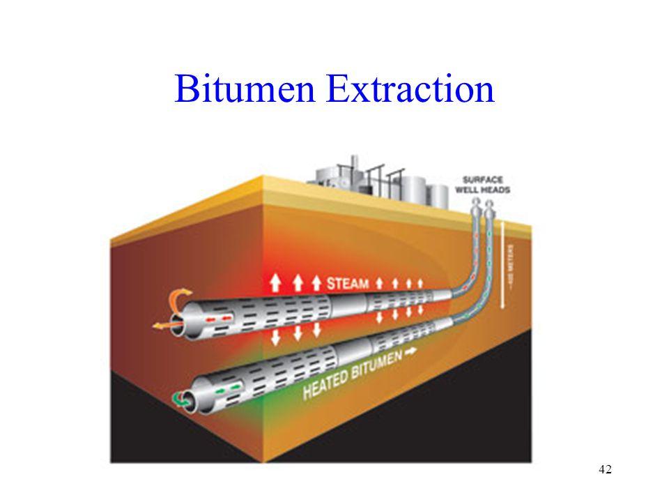 Bitumen Extraction 42