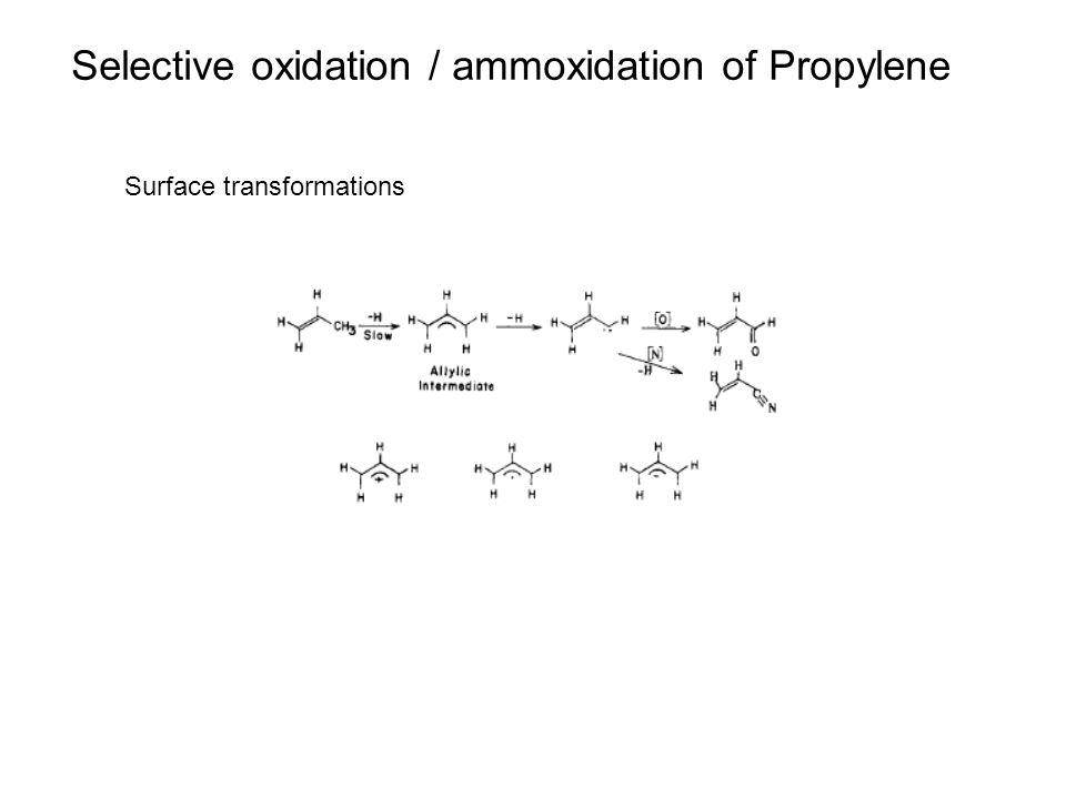 Selective oxidation / ammoxidation of Propylene Surface transformations