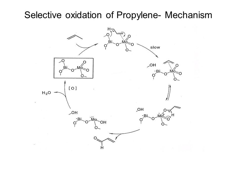Selective oxidation of Propylene- Mechanism