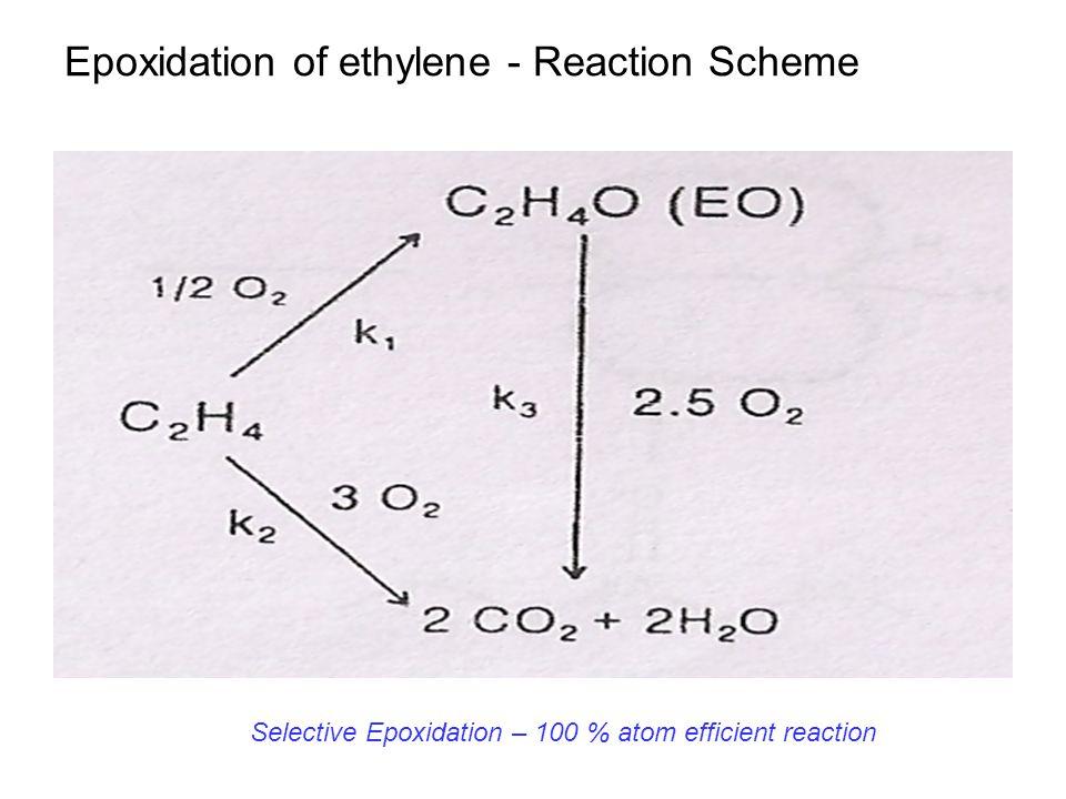 Epoxidation of ethylene - Reaction Scheme Selective Epoxidation – 100 % atom efficient reaction
