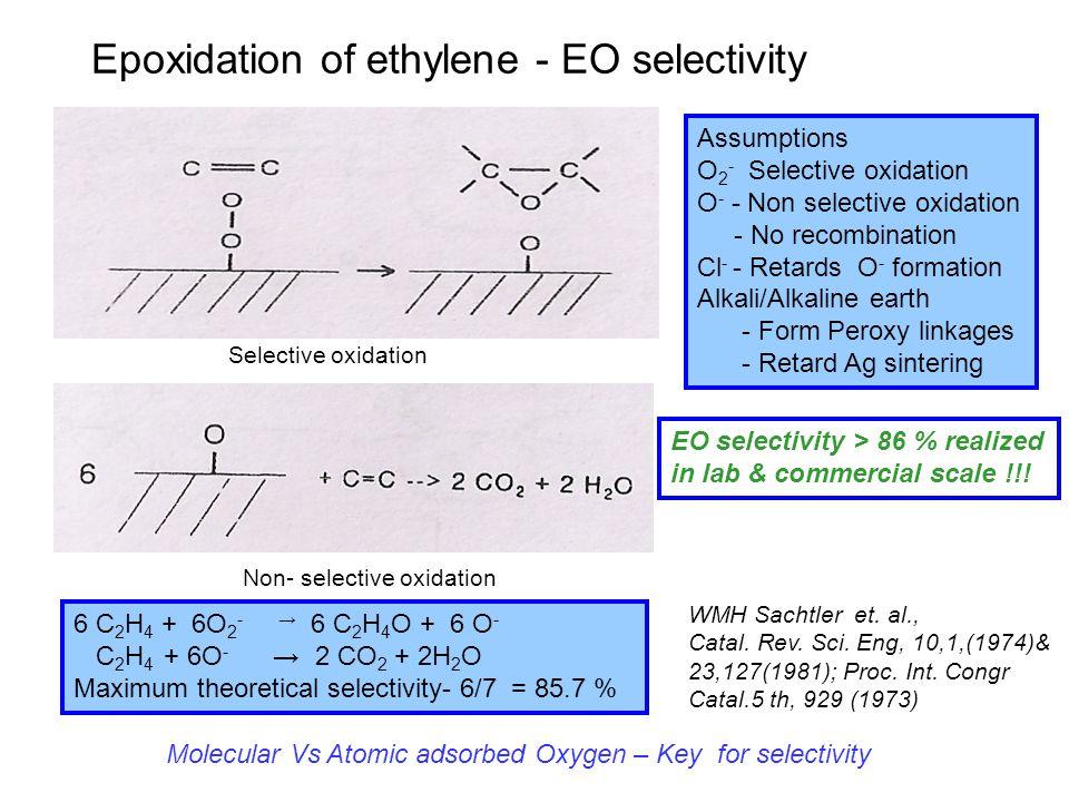 Epoxidation of ethylene - EO selectivity 6 C 2 H 4 + 6O 2 - → 6 C 2 H 4 O + 6 O - C 2 H 4 + 6O - → 2 CO 2 + 2H 2 O Maximum theoretical selectivity- 6/