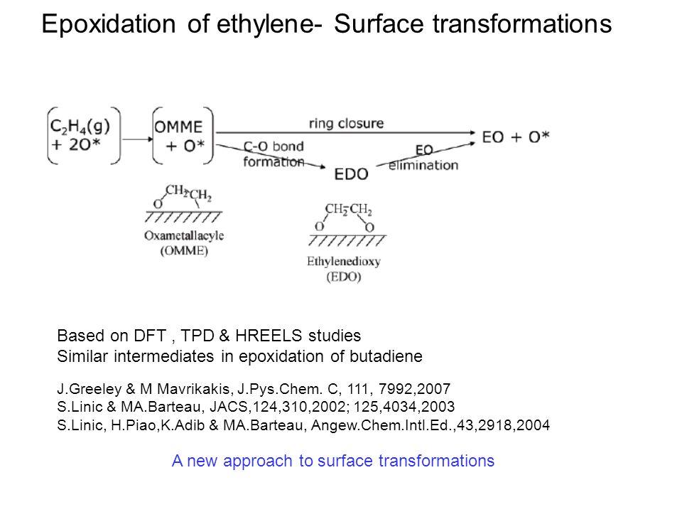 Epoxidation of ethylene- Surface transformations J.Greeley & M Mavrikakis, J.Pys.Chem. C, 111, 7992,2007 S.Linic & MA.Barteau, JACS,124,310,2002; 125,