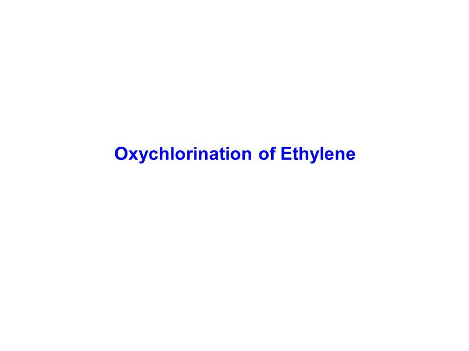 Oxychlorination of Ethylene