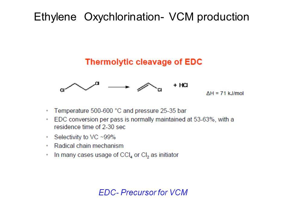 Ethylene Oxychlorination- VCM production EDC- Precursor for VCM