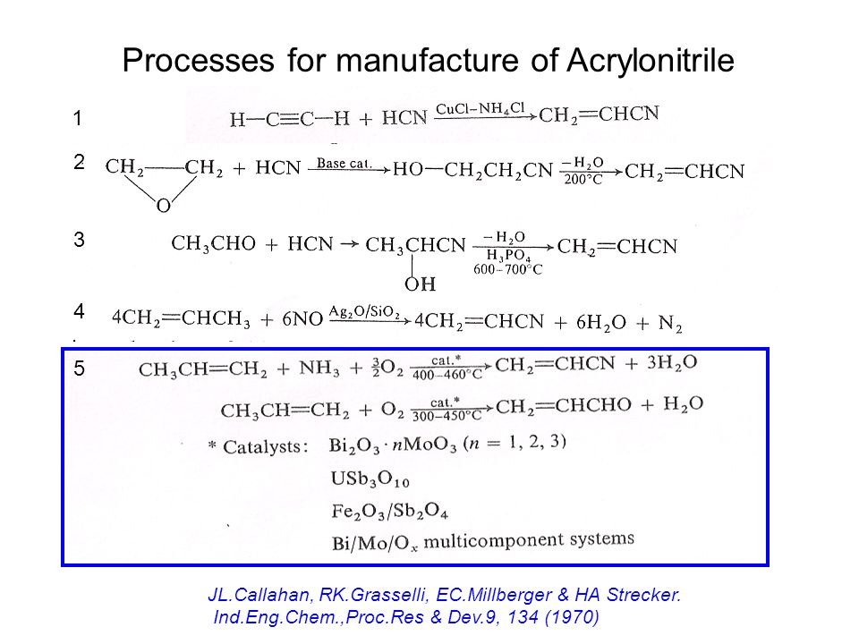 1 2 3 4 5 Processes for manufacture of Acrylonitrile JL.Callahan, RK.Grasselli, EC.Millberger & HA Strecker.