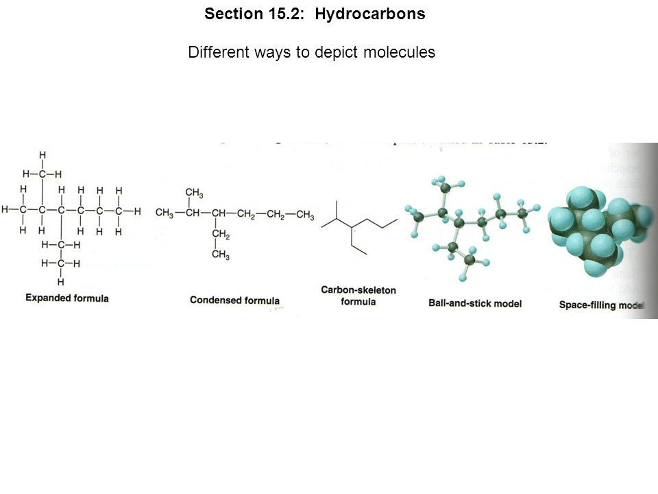 Section 15.2: Hydrocarbons Different ways to depict molecules