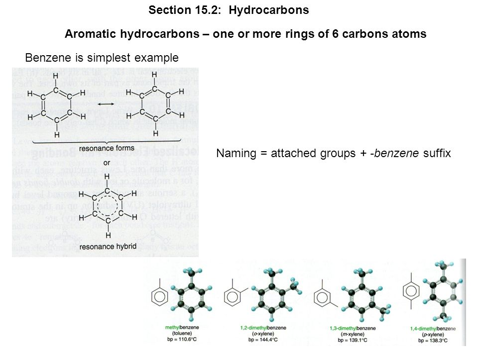 Section 15.2: Hydrocarbons Aromatic hydrocarbons – one or more rings of 6 carbons atoms Benzene is simplest example Naming = attached groups + -benzene suffix