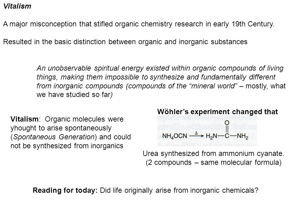Vitalism: Organic molecules were yhought to arise spontaneously (Spontaneous Generation) and could not be synthesized from inorganics Wöhler's experiment changed that Urea synthesized from ammonium cyanate.