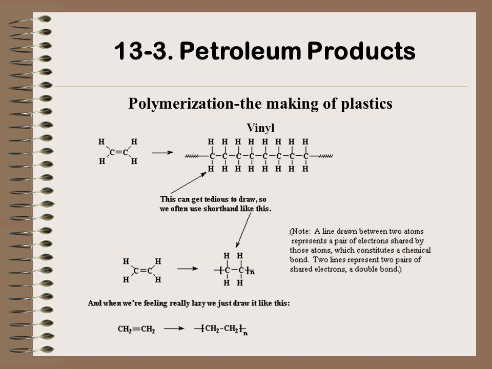 Polymerization-the making of plastics Vinyl 13-3. Petroleum Products