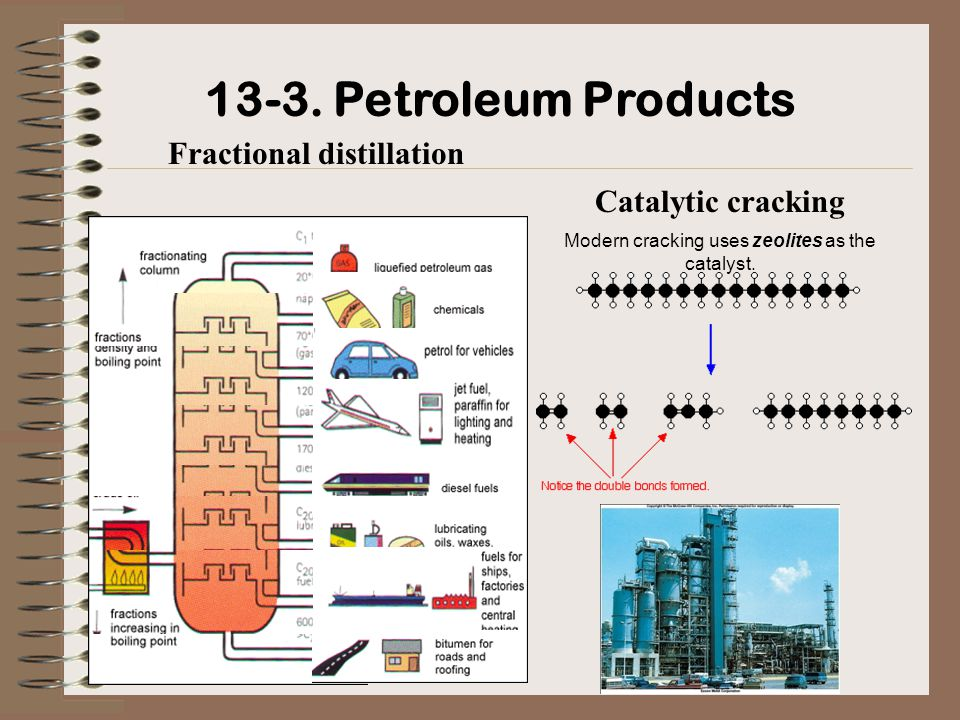 13-3. Petroleum Products Fractional distillation Catalytic cracking Modern cracking uses zeolites as the catalyst.