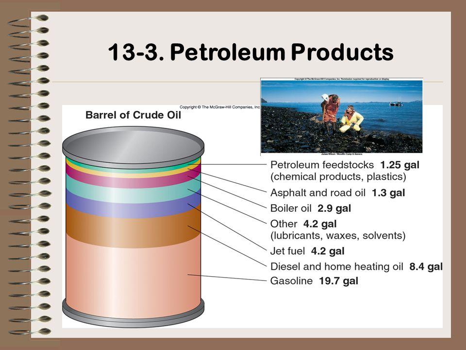 13-3. Petroleum Products