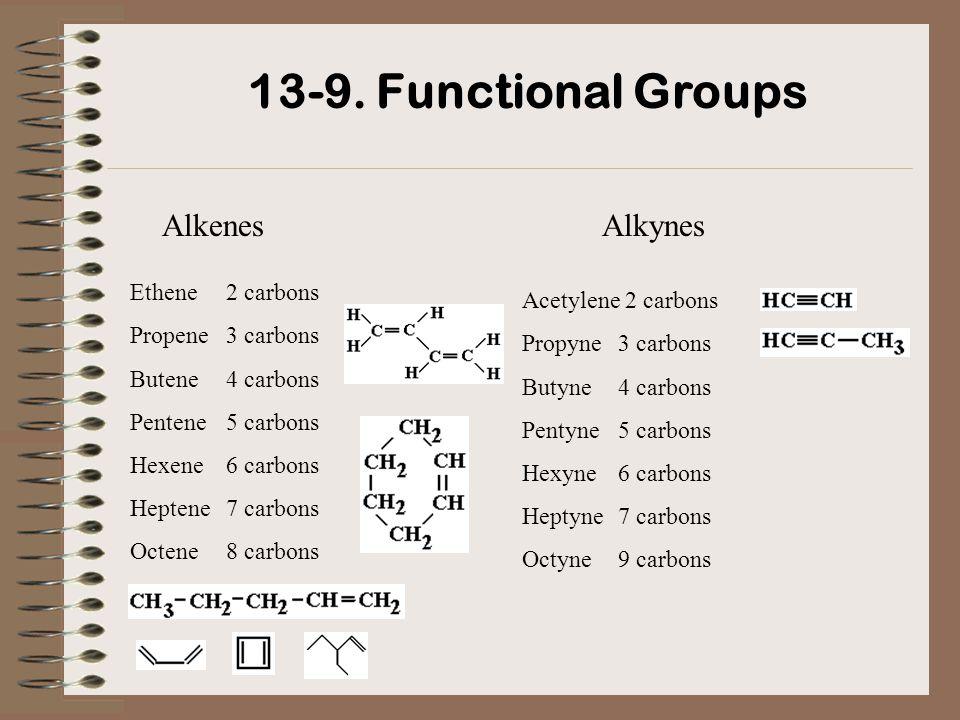 13-16.Nucleic Acids. Chromosomes consist of DNA molecules.