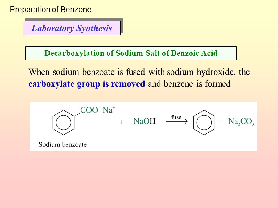 31.5 Preparation of Benzene (SB p.157) Heating coal in the absence of air gives out coal gas, ammoniacal liquor, coal tar (قطران الفحم) and coke (فحم