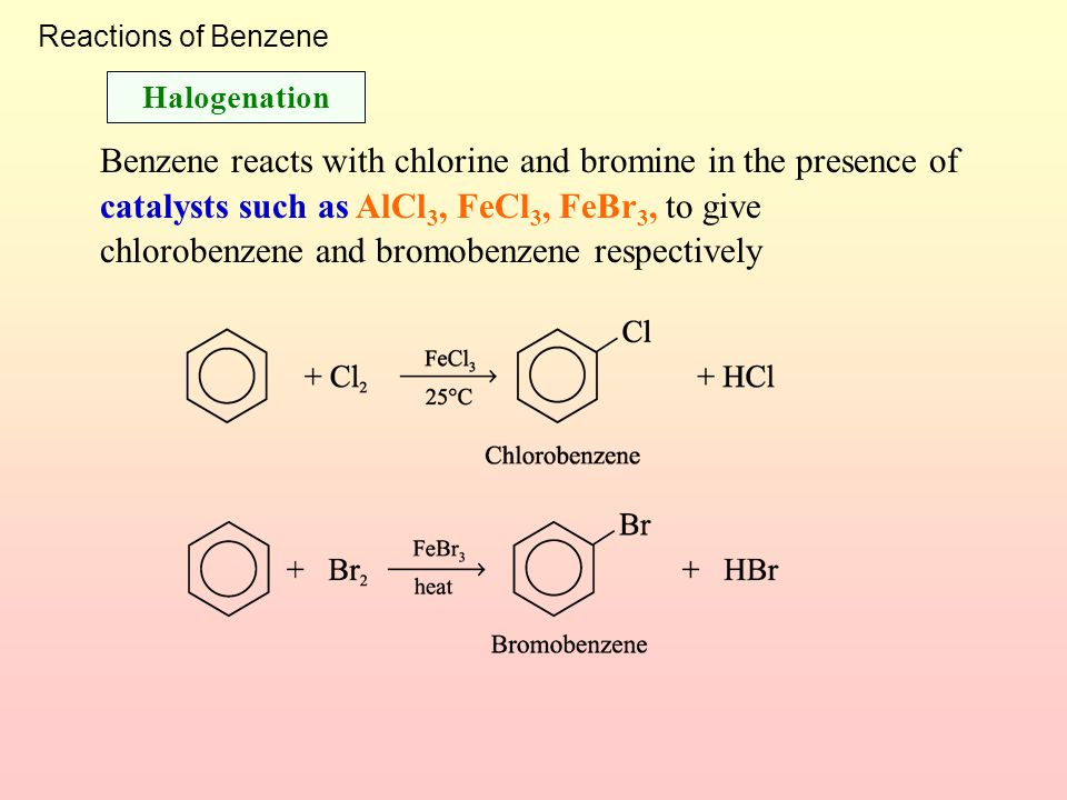 Reactions of Benzene Benzene reacts with fuming sulphuric(VI) acid at room temperature to give benzenesulphonic acid Sulphonation Heating aqueous solu