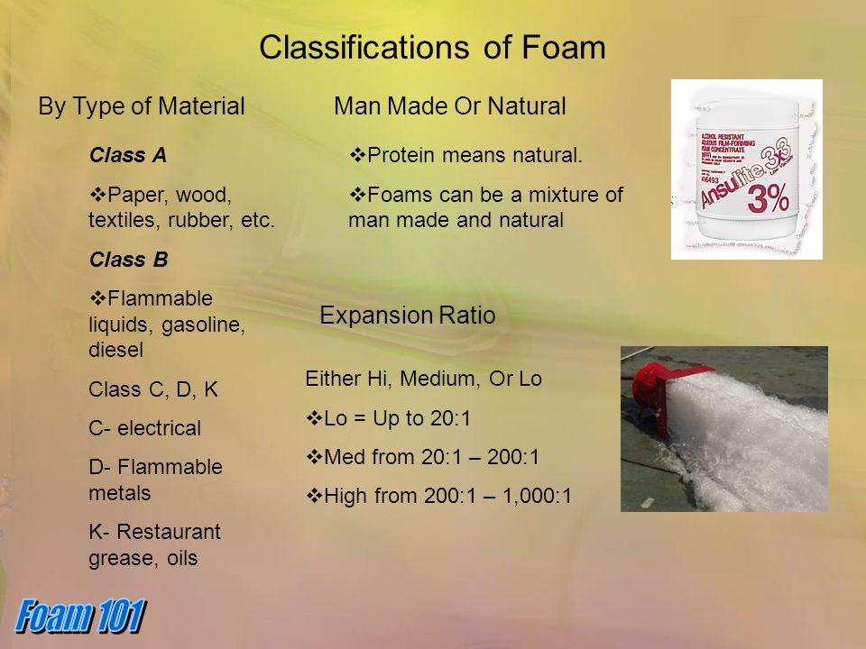 Classifications of Foam By Type of Material Class A  Paper, wood, textiles, rubber, etc. Class B  Flammable liquids, gasoline, diesel Class C, D, K