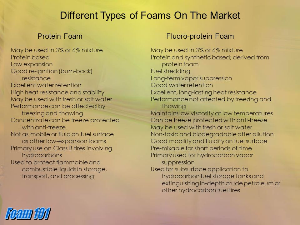 Different Types of Foams On The Market Protein Foam May be used in 3% or 6% mixture Protein based Low expansion Good re-ignition (burn-back) resistanc