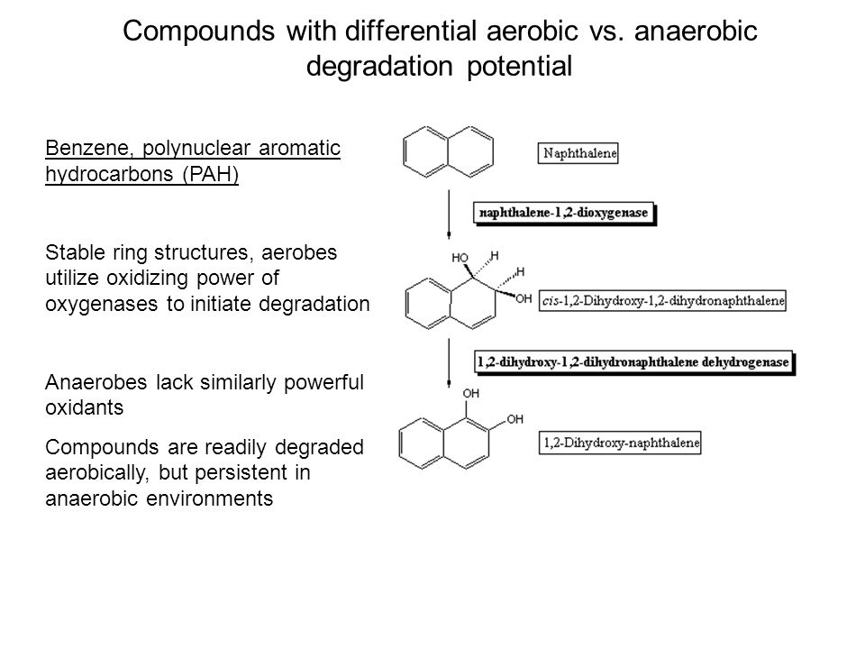 Compounds with differential aerobic vs.