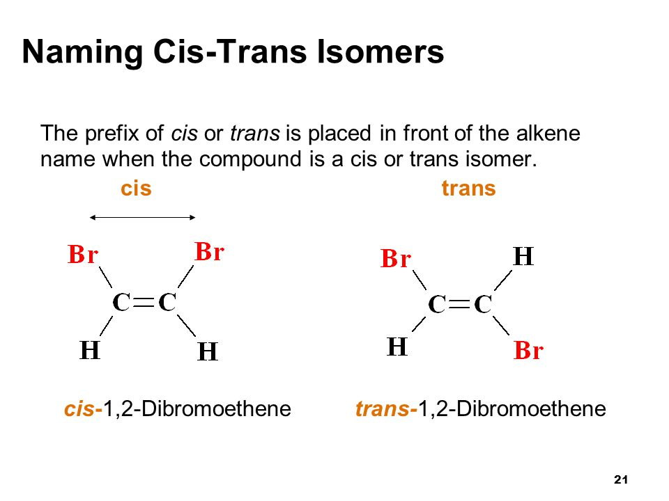 21 Naming Cis-Trans Isomers The prefix of cis or trans is placed in front of the alkene name when the compound is a cis or trans isomer. cistrans cis-