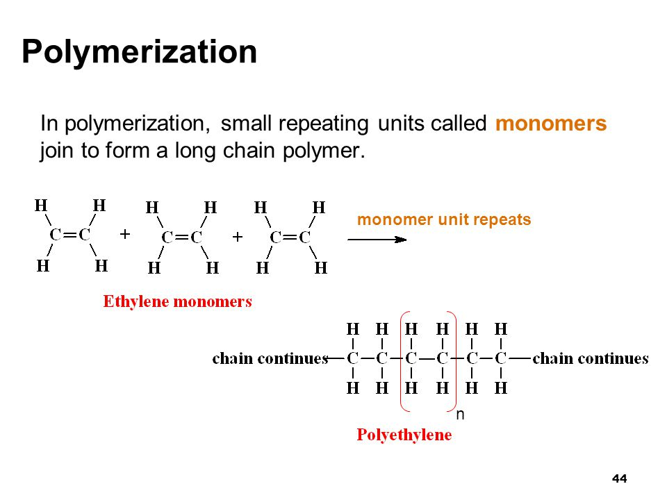 44 Polymerization In polymerization, small repeating units called monomers join to form a long chain polymer. monomer unit repeats n