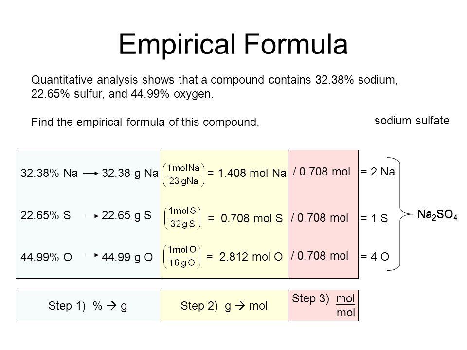 Empirical Formula Quantitative analysis shows that a compound contains 32.38% sodium, 22.65% sulfur, and 44.99% oxygen.