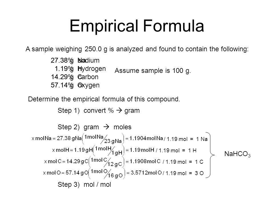 Empirical & Molecular Formula A 175 g hydrocarbon sample is analyzed and found to contain ~83% carbon.