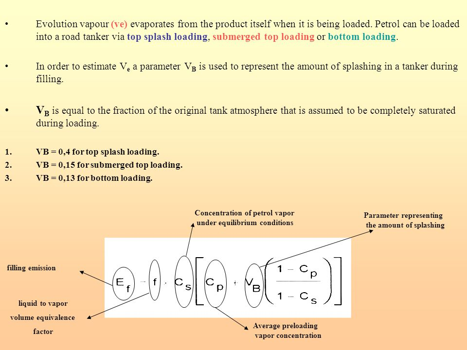 Evolution vapour (ve) evaporates from the product itself when it is being loaded. Petrol can be loaded into a road tanker via top splash loading, subm