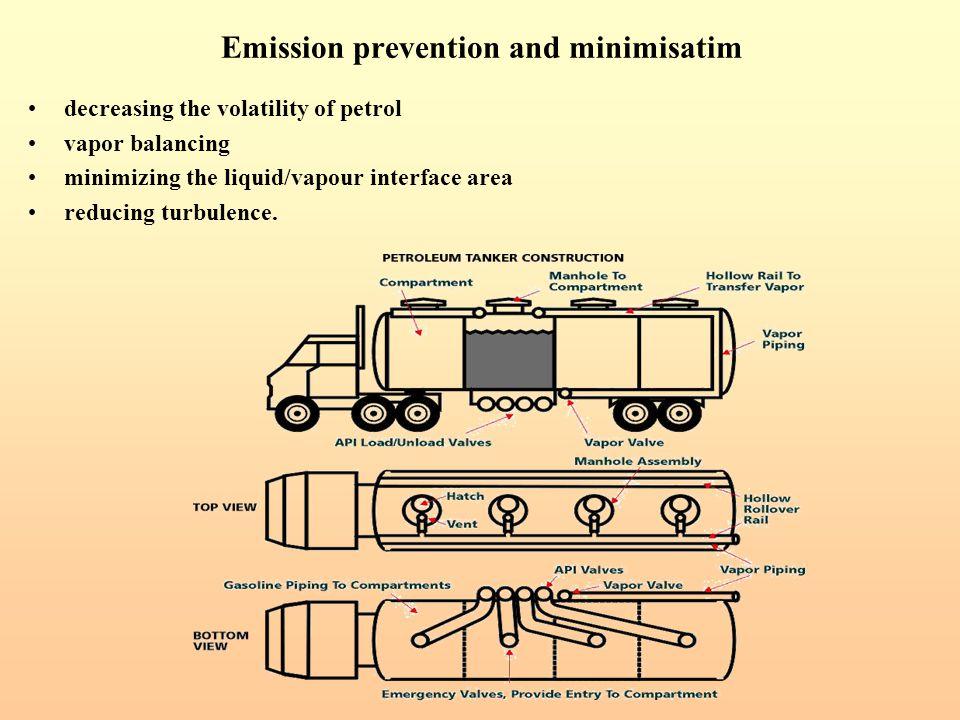 Emission prevention and minimisatim decreasing the volatility of petrol vapor balancing minimizing the liquid/vapour interface area reducing turbulenc