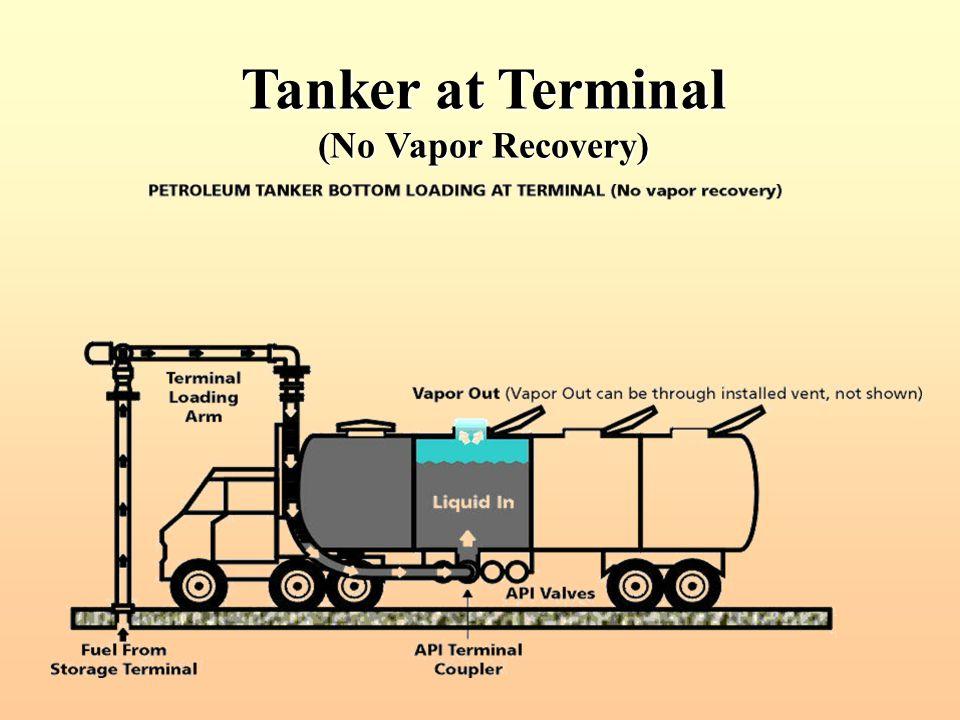 Tanker at Terminal (No Vapor Recovery)