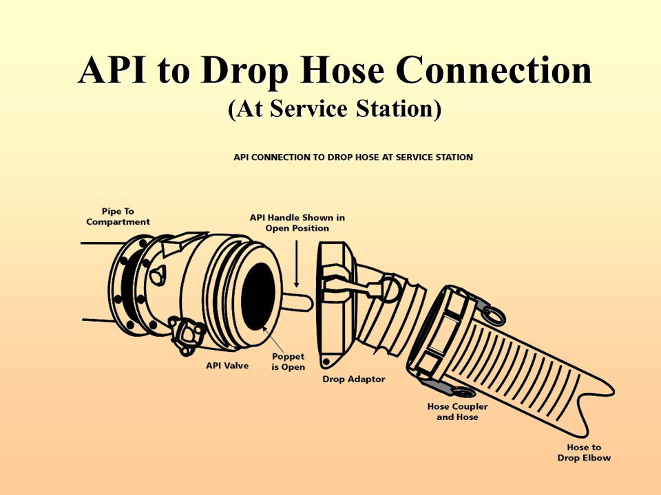 API to Drop Hose Connection (At Service Station)