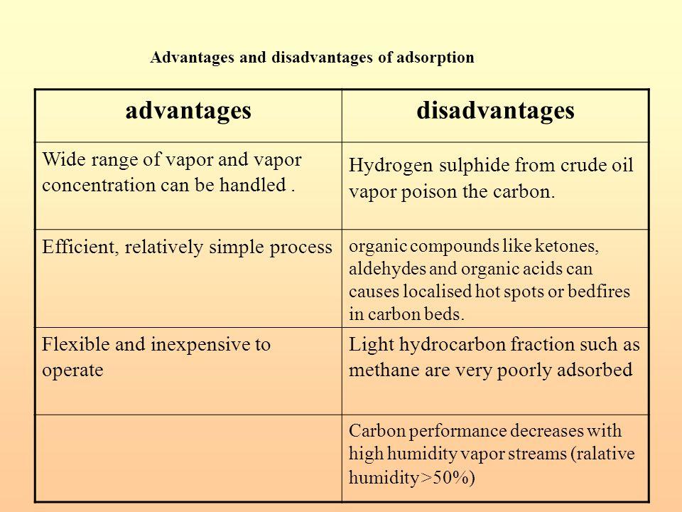 disadvantagesadvantages Hydrogen sulphide from crude oil vapor poison the carbon. Wide range of vapor and vapor concentration can be handled. organic