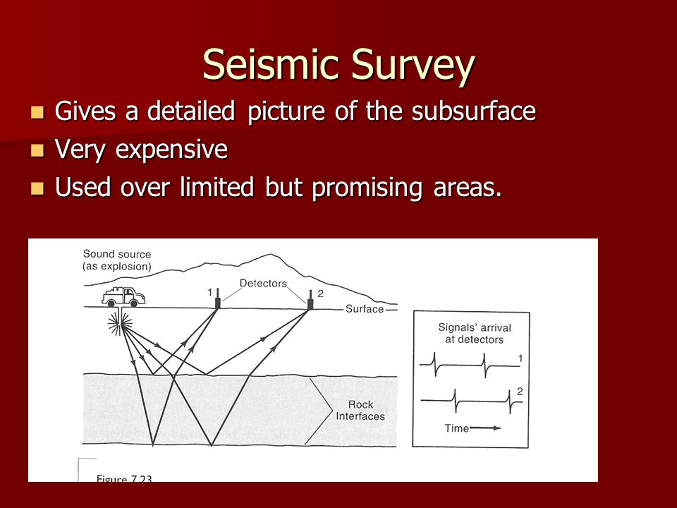 Seismic Survey Gives a detailed picture of the subsurface Gives a detailed picture of the subsurface Very expensive Very expensive Used over limited b