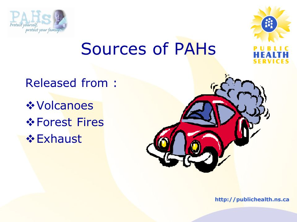 Sources of PAHs Found in:  Coal and roofing tar  Crude oil / Creosote  Some dyes  Plastics  Pesticides  BBQ or smoked meat and fish