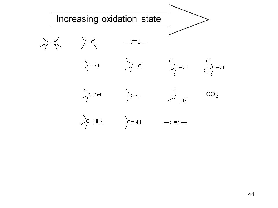 44 Increasing oxidation state