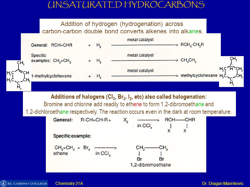 UNSATURATED HYDROCARBONS Chemistry 21A Dr.