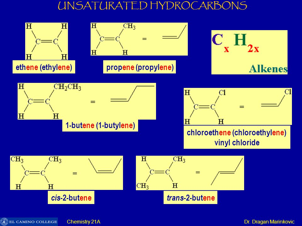 Chemistry 21A Dr. Dragan Marinkovic UNSATURATED HYDROCARBONS DNA A, C, G, T RNA A, C, G, U