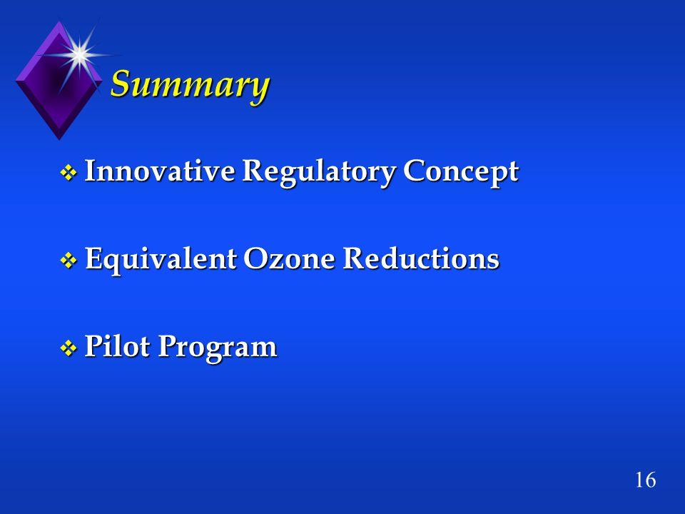 16 Summary v Innovative Regulatory Concept v Equivalent Ozone Reductions v Pilot Program