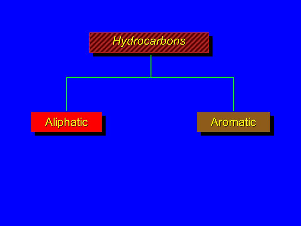 HydrocarbonsHydrocarbons AromaticAromaticAliphaticAliphatic
