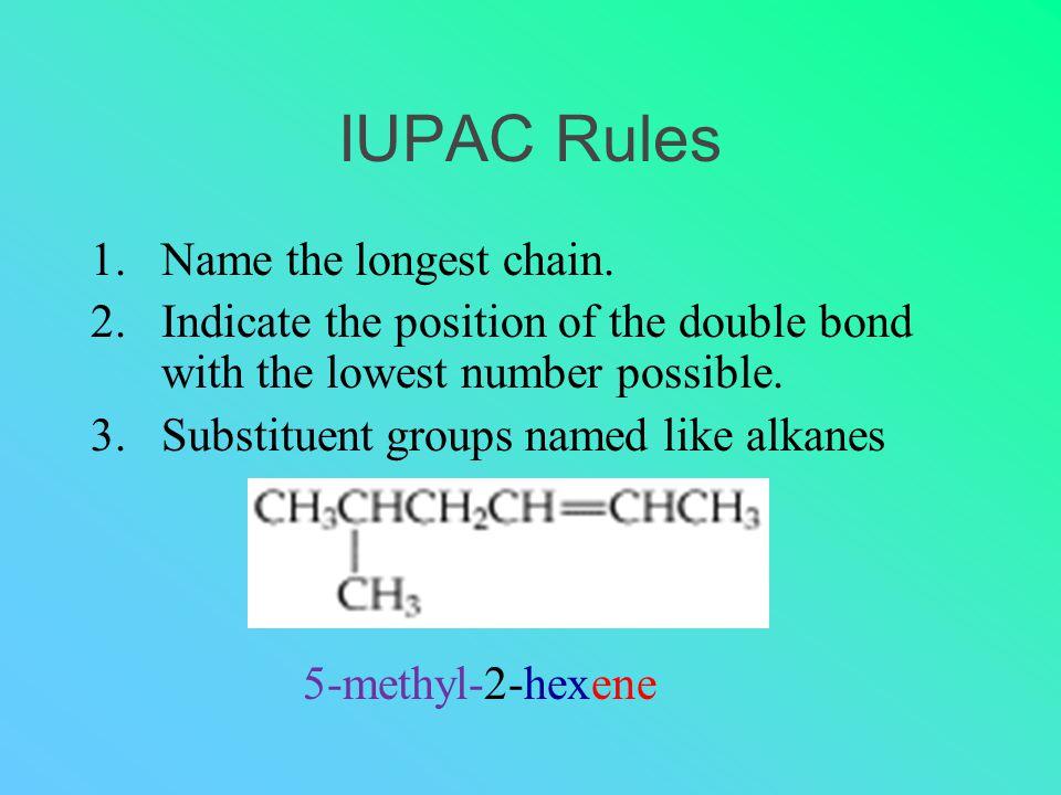 IUPAC Rules 1.Name the longest chain.