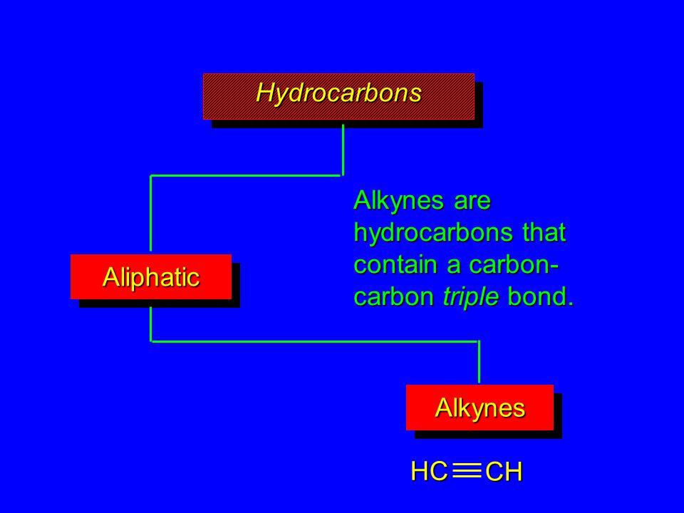HydrocarbonsHydrocarbons AliphaticAliphatic AlkynesAlkynes Alkynes are hydrocarbons that contain a carbon- carbon triple bond.