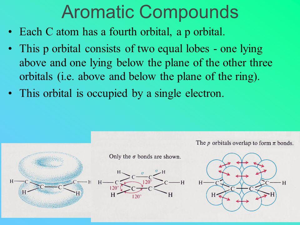 Aromatic Compounds Each C atom has a fourth orbital, a p orbital.