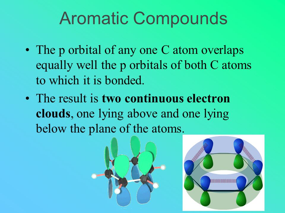 Aromatic Compounds The p orbital of any one C atom overlaps equally well the p orbitals of both C atoms to which it is bonded.