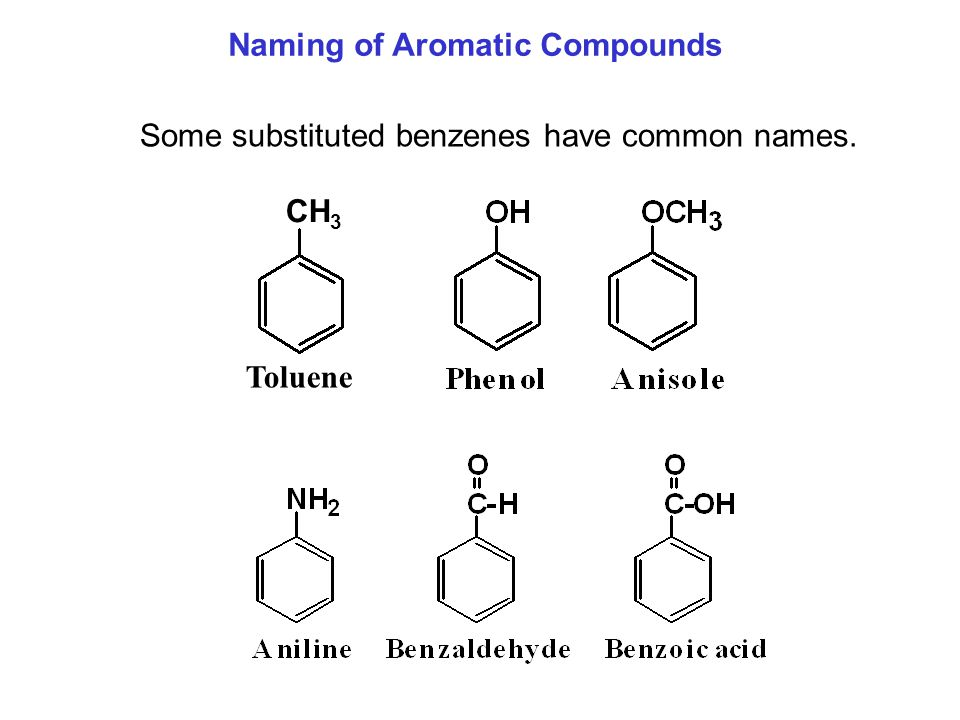 Naming of Aromatic Compounds Some substituted benzenes have common names. CH 3 Toluene