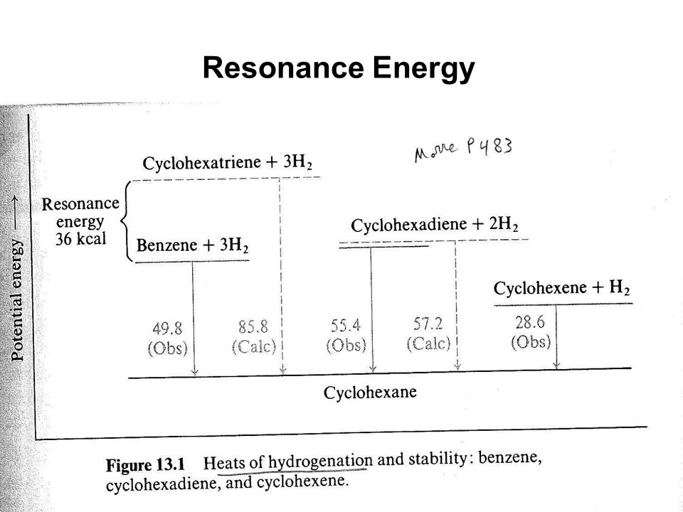 23 Resonance Energy