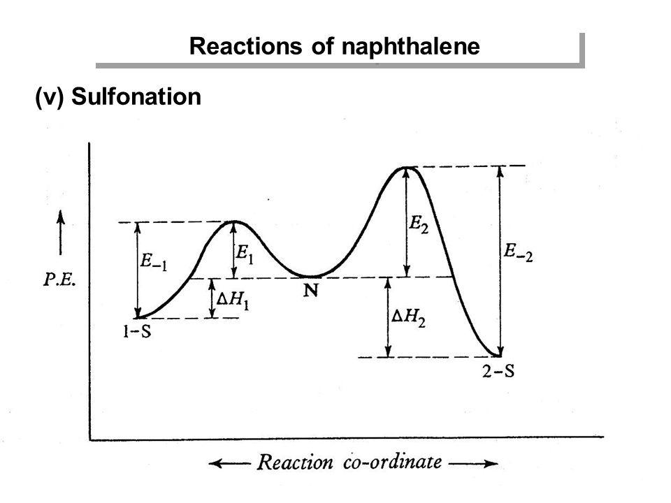 42 Reactions of naphthalene (v) Sulfonation