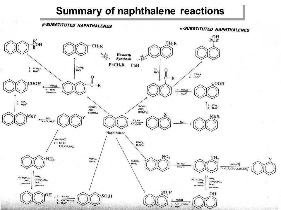 50 Summary of naphthalene reactions