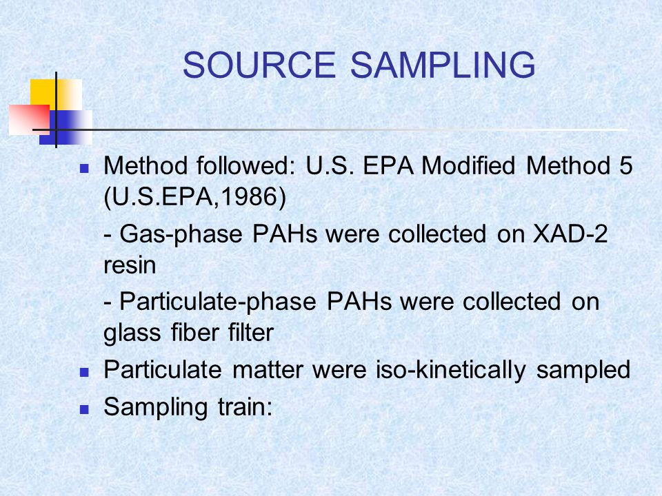 SOURCE SAMPLING Method followed: U.S.