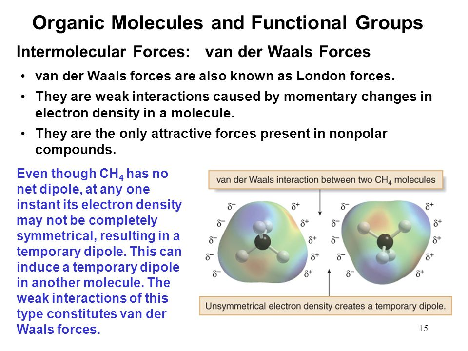 15 Intermolecular Forces: van der Waals Forces van der Waals forces are also known as London forces.