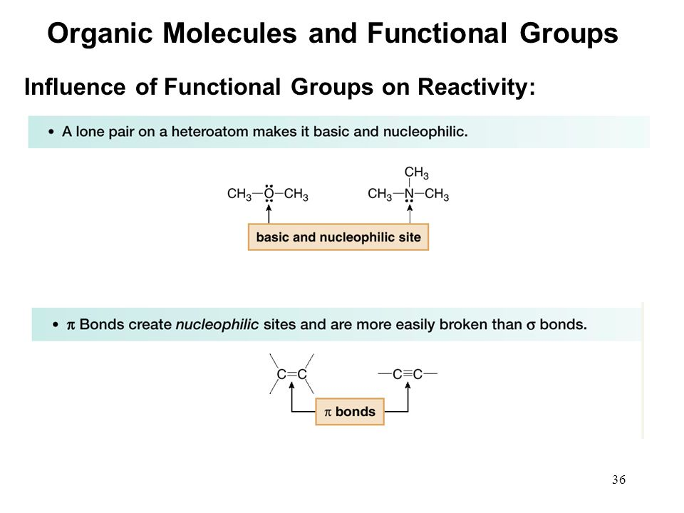 36 Organic Molecules and Functional Groups Influence of Functional Groups on Reactivity: