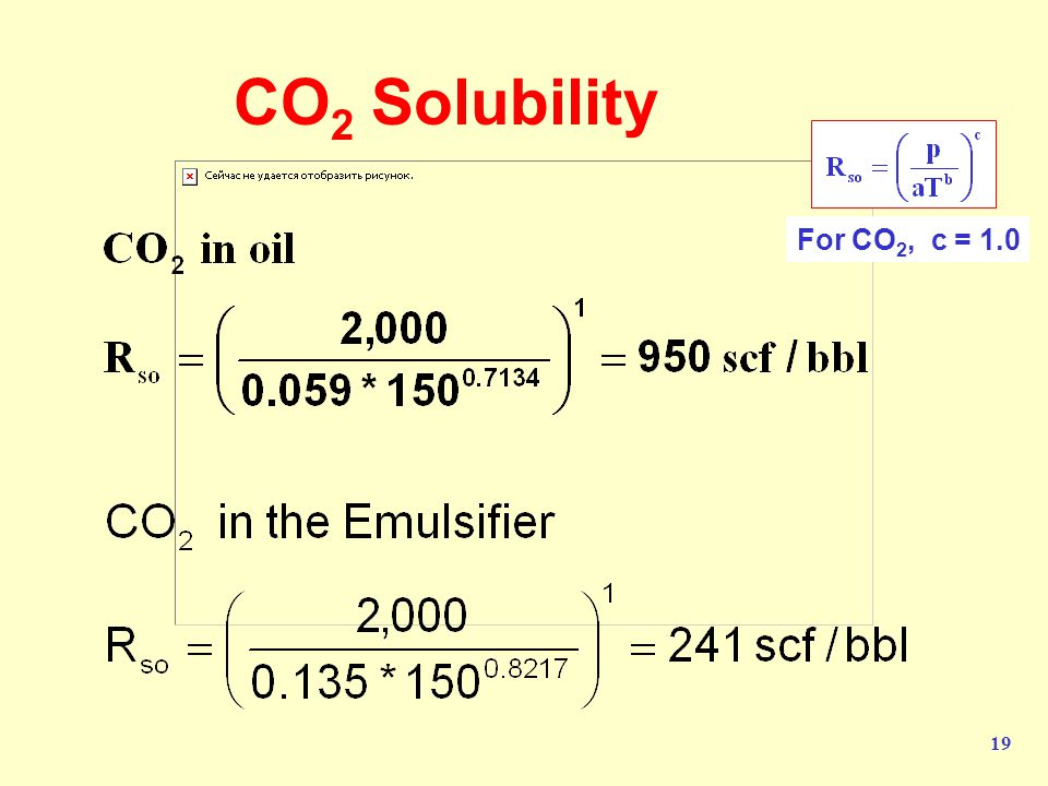 19 CO 2 Solubility For CO 2, c = 1.0