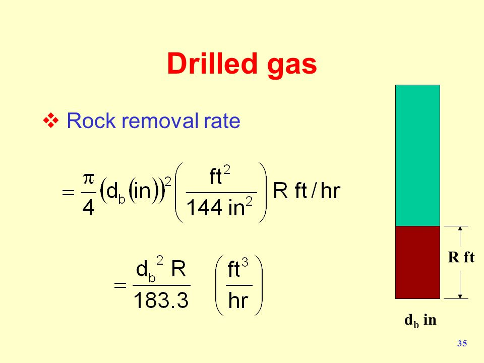 35 Drilled gas  Rock removal rate R ft d b in